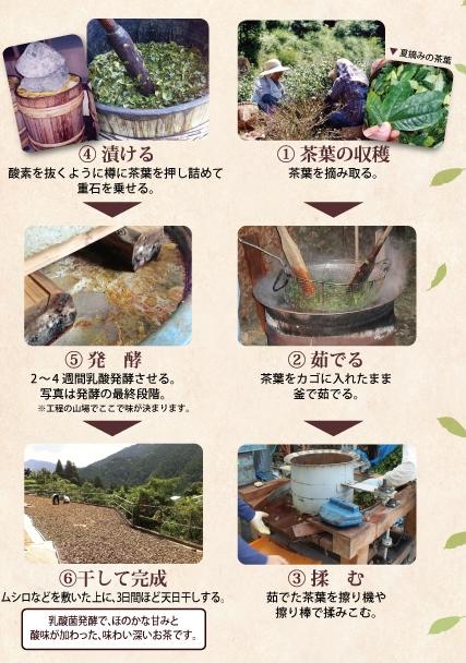 阿波晩茶の作り方